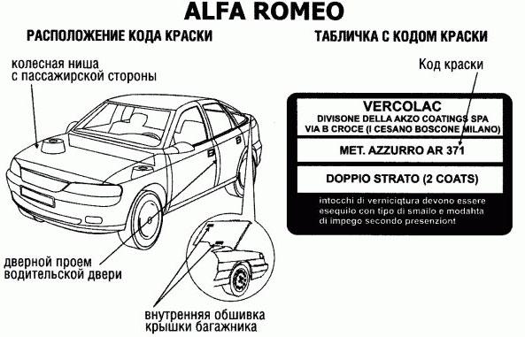Расположение кода краски на Alfa Romeo