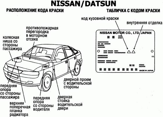 Расположение кода краски на Nissan