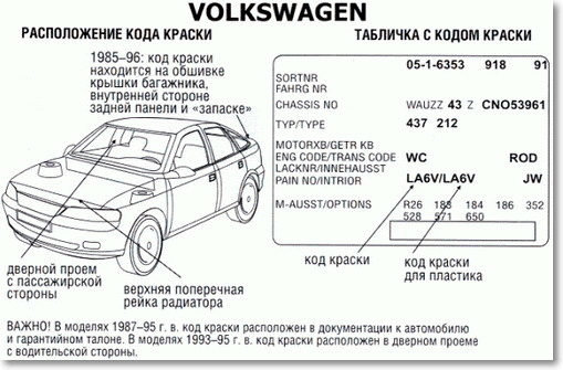 Расположение кода краски на Volkswagen