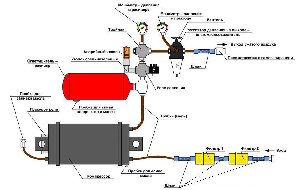 Схему компрессора своими руками