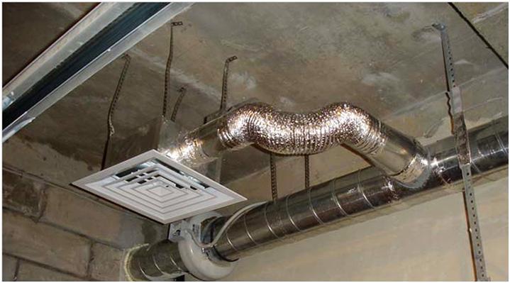 Механическая (принудительная) вентиляция для покраски в гараже