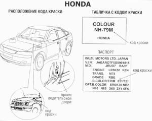 Расположение кода краски на Honda