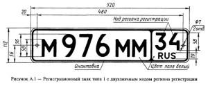 Правильные размеры цифр и букв на номере авто